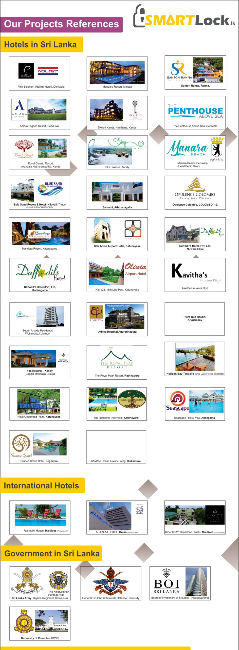 Smart Lock Keycard Lock Hotel In Sri Lanka